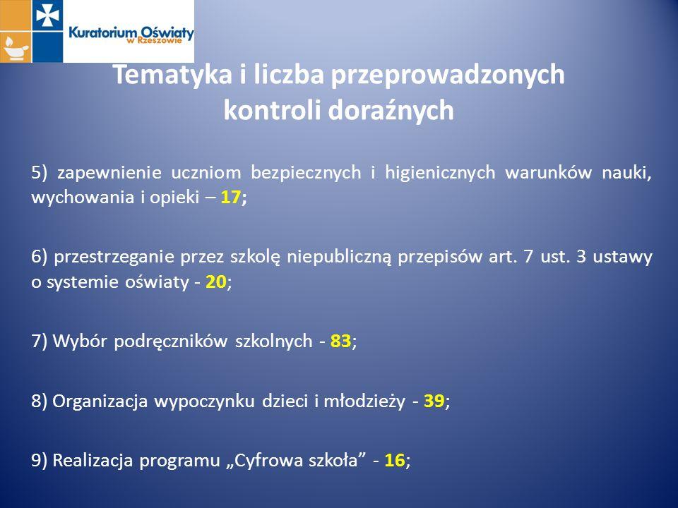 Tematyka i liczba przeprowadzonych kontroli doraźnych