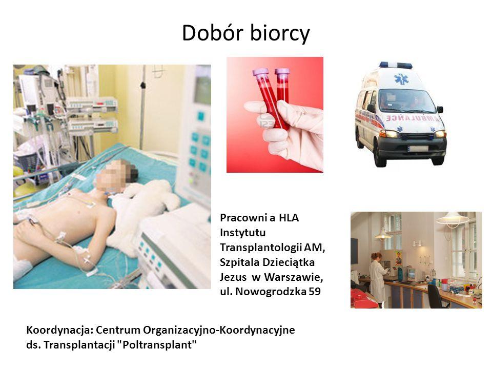 Dobór biorcy Pracowni a HLA Instytutu Transplantologii AM, Szpitala Dzieciątka Jezus w Warszawie, ul. Nowogrodzka 59.