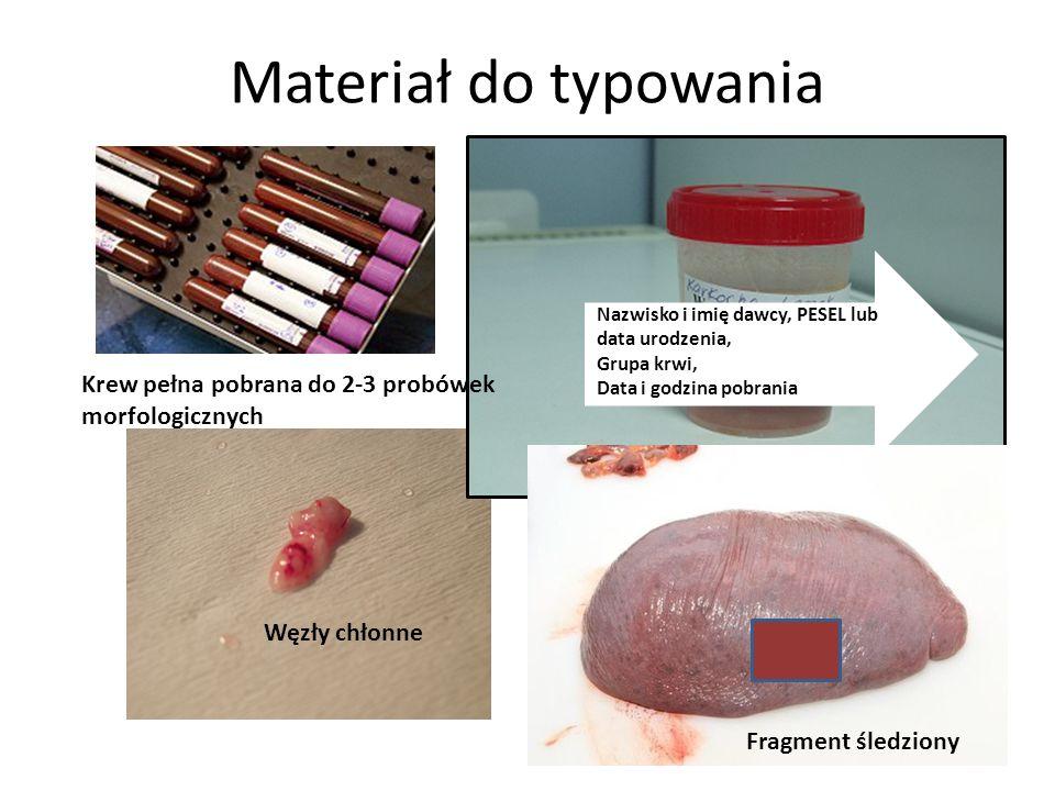 Materiał do typowania Krew pełna pobrana do 2-3 probówek