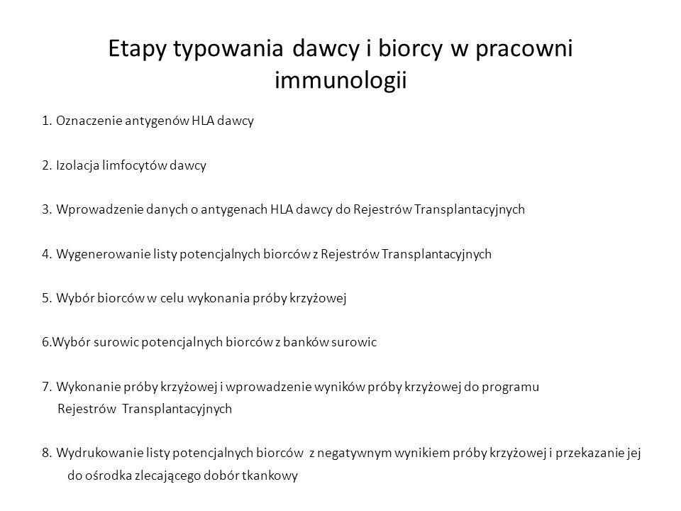 Etapy typowania dawcy i biorcy w pracowni immunologii