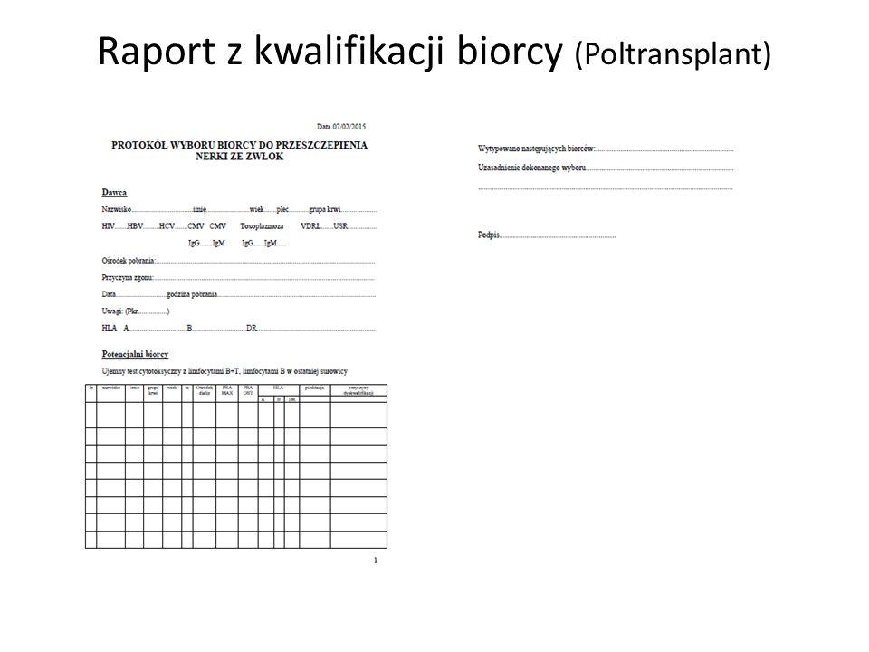 Raport z kwalifikacji biorcy (Poltransplant)