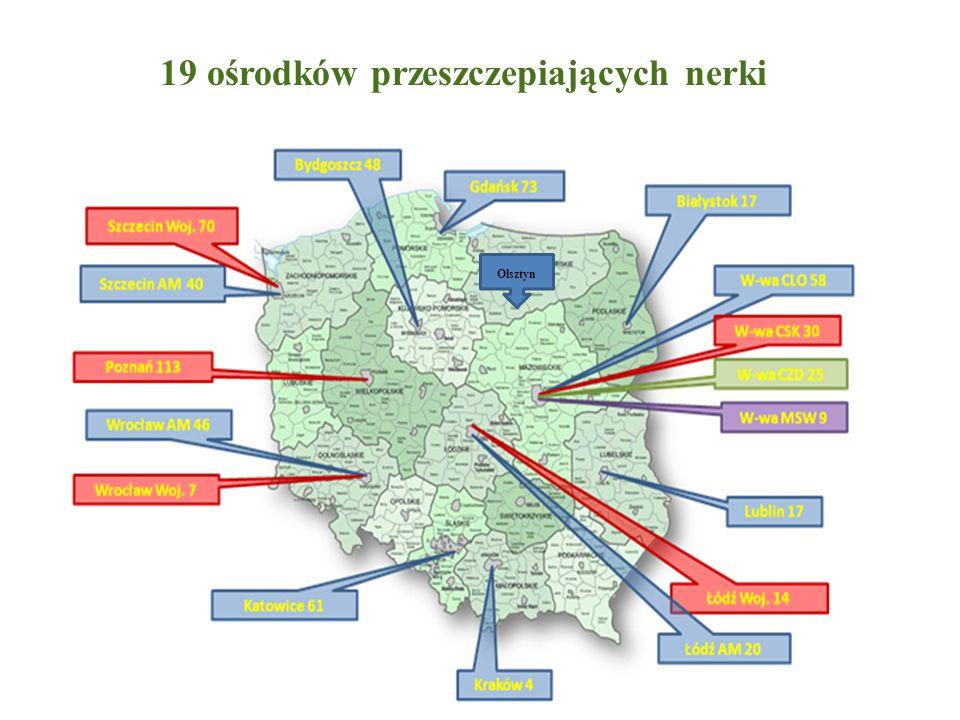 19 ośrodków przeszczepiających nerki