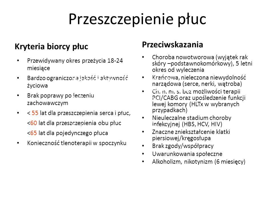 Przeszczepienie płuc Przeciwskazania Kryteria biorcy płuc