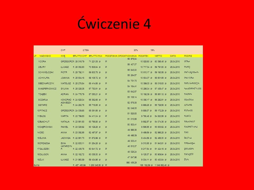 Ćwiczenie 4 CHF 2,7064 20% 19% LP NAZWISKO IMIĘ BRUTTO CHF BRUTTO PLN
