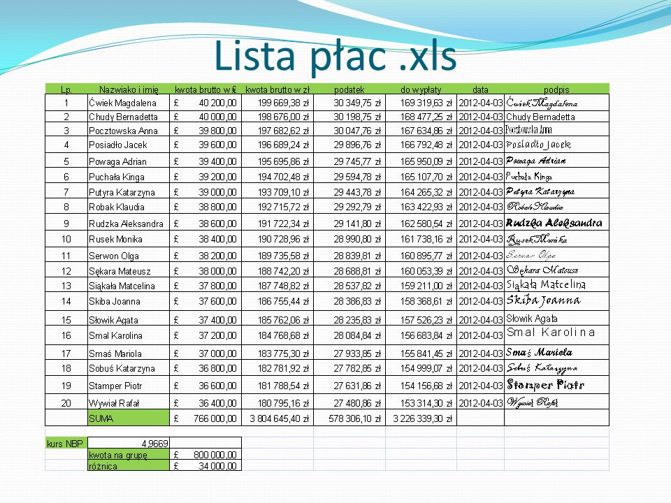 Lista płac .xls