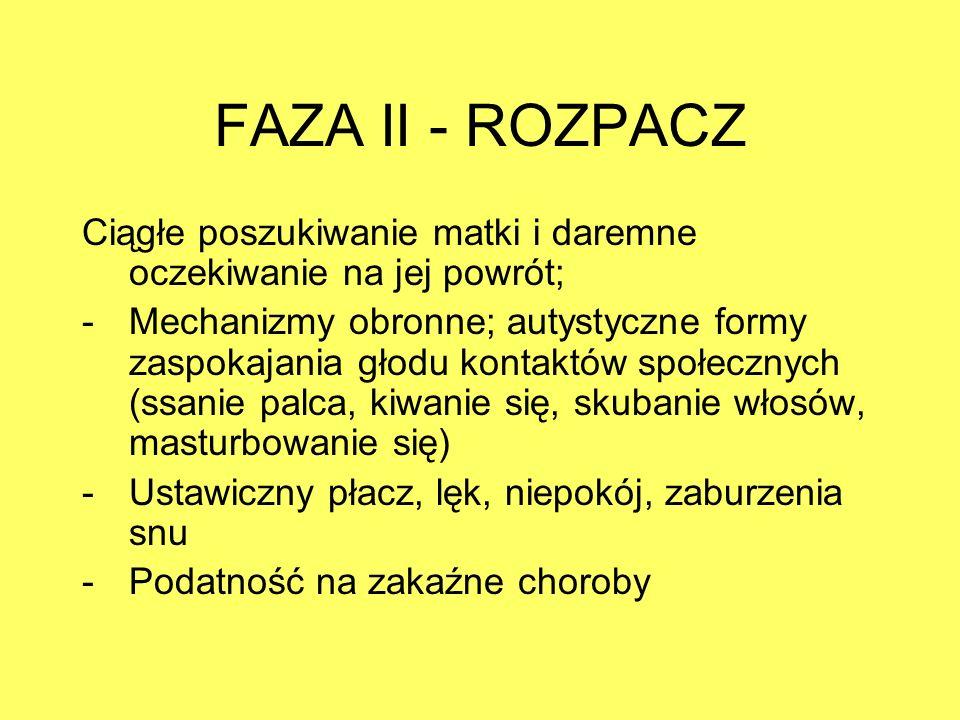 FAZA II - ROZPACZ Ciągłe poszukiwanie matki i daremne oczekiwanie na jej powrót;