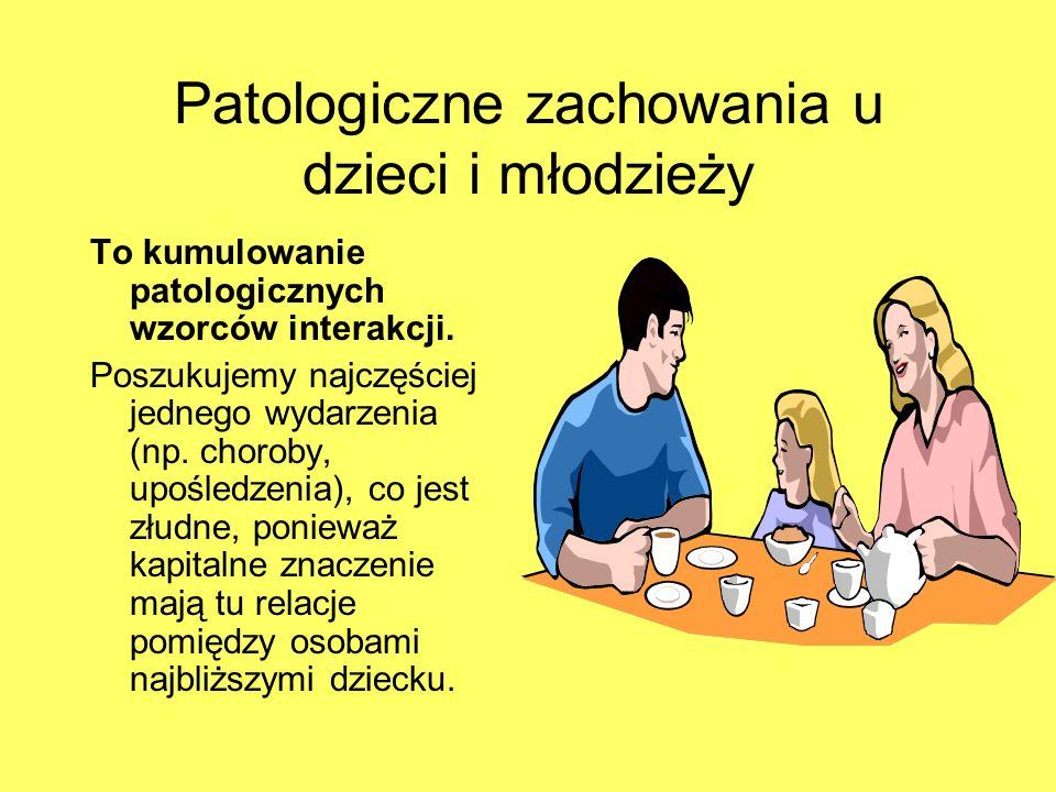 Patologiczne zachowania u dzieci i młodzieży