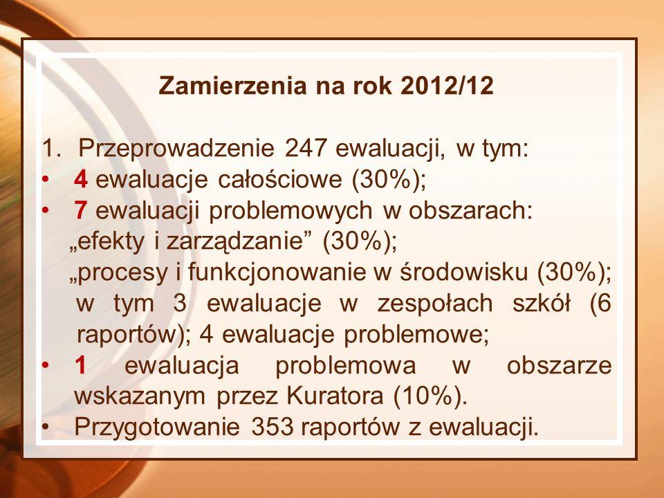 Zamierzenia na rok 2012/12 Przeprowadzenie 247 ewaluacji, w tym: 4 ewaluacje całościowe (30%); 7 ewaluacji problemowych w obszarach: