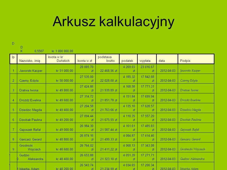 Arkusz kalkulacyjny DDK 0,5507 kr 1 000 000,00 lp. Nazwisko, imię