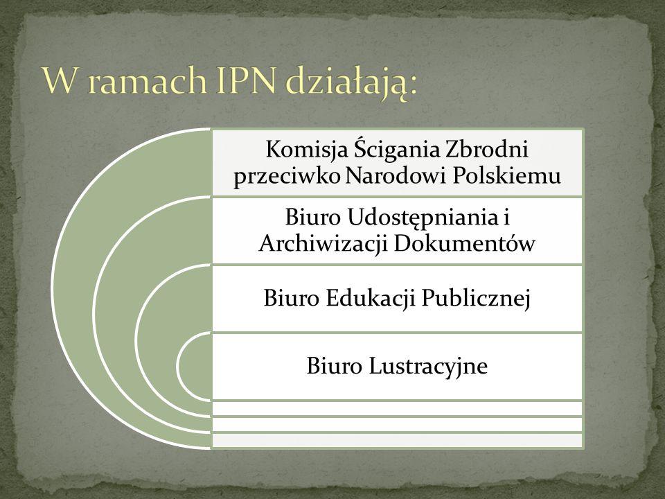 W ramach IPN działają:Komisja Ścigania Zbrodni przeciwko Narodowi Polskiemu. Biuro Udostępniania i Archiwizacji Dokumentów.