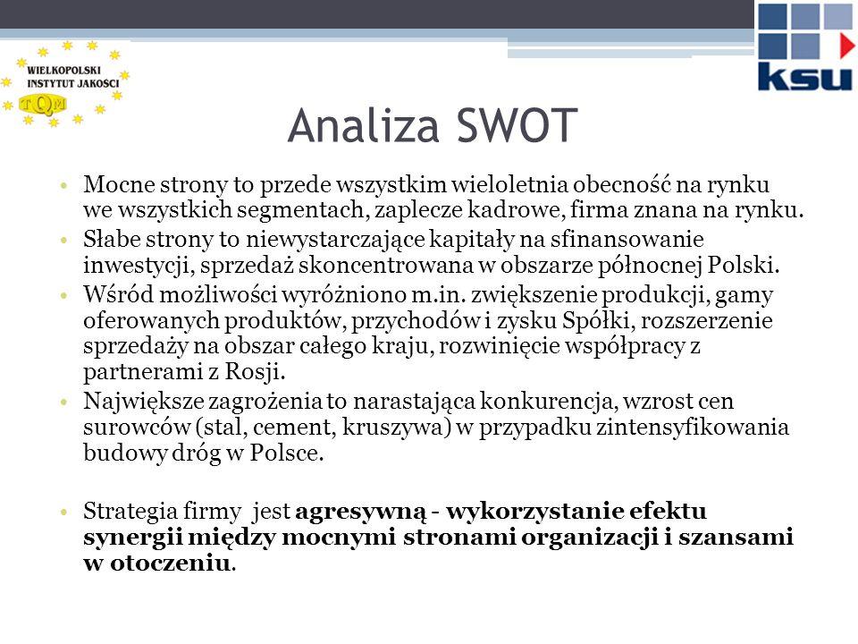 Analiza SWOT Mocne strony to przede wszystkim wieloletnia obecność na rynku we wszystkich segmentach, zaplecze kadrowe, firma znana na rynku.