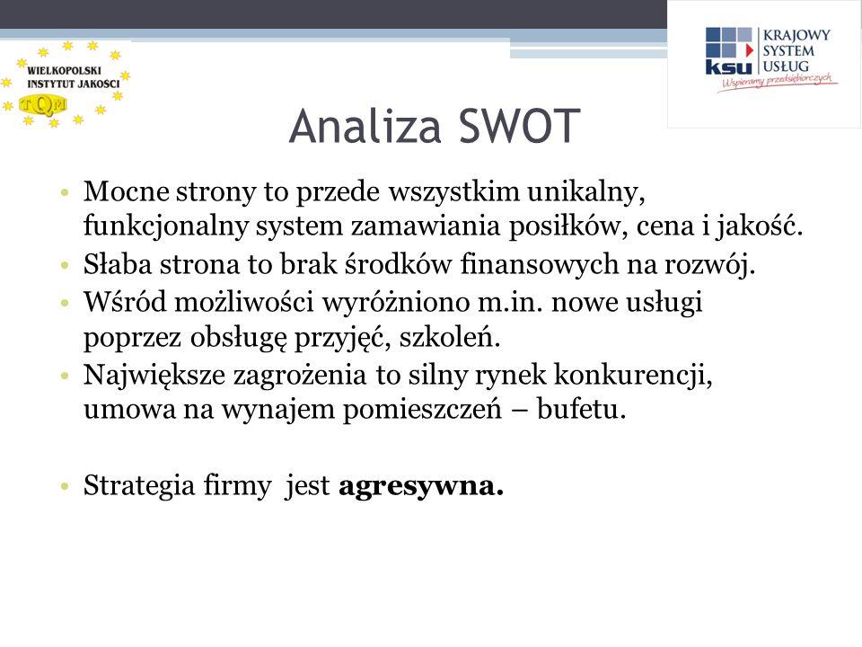 Analiza SWOT Mocne strony to przede wszystkim unikalny, funkcjonalny system zamawiania posiłków, cena i jakość.