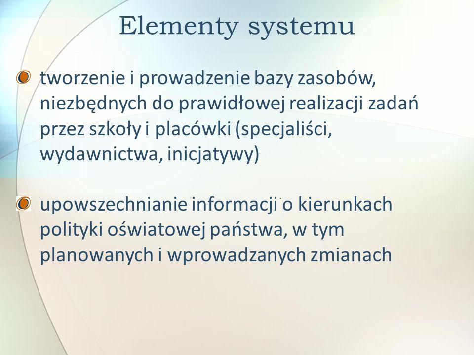 Elementy systemu