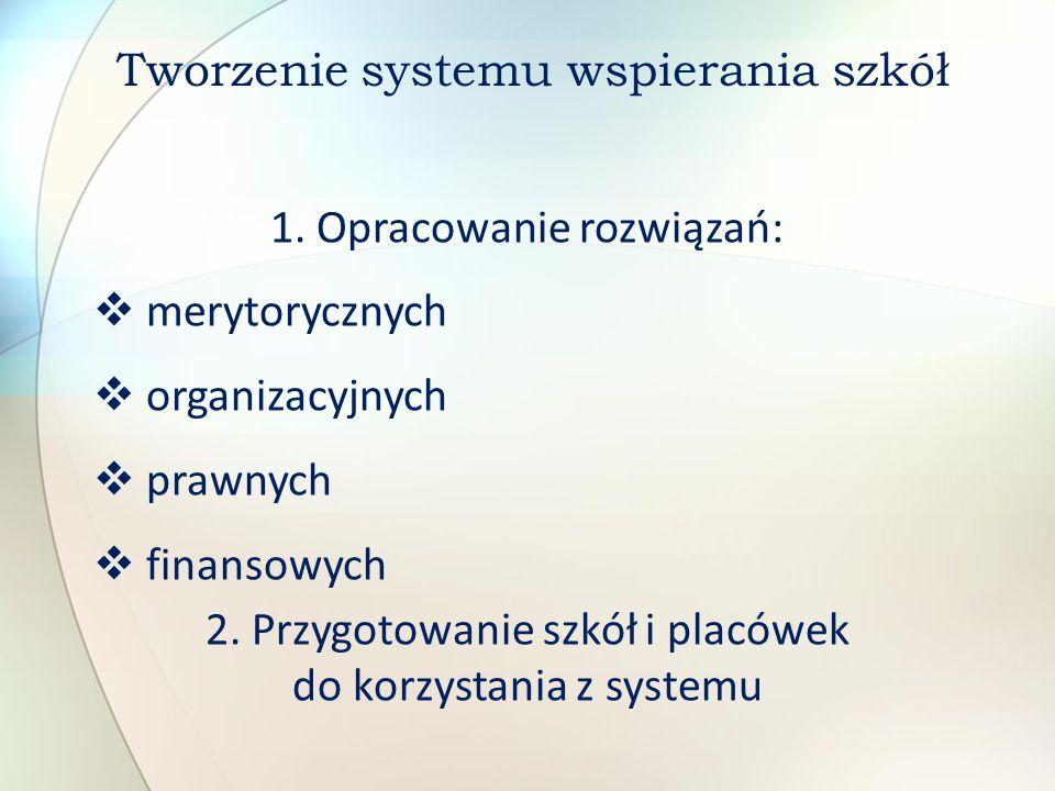 Tworzenie systemu wspierania szkół