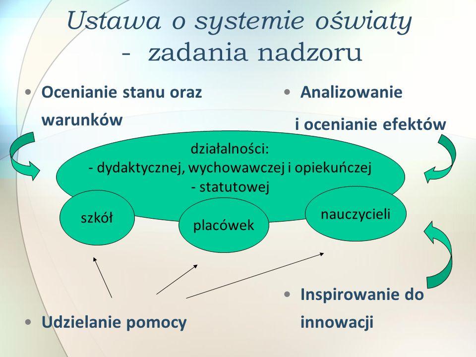 Ustawa o systemie oświaty - zadania nadzoru