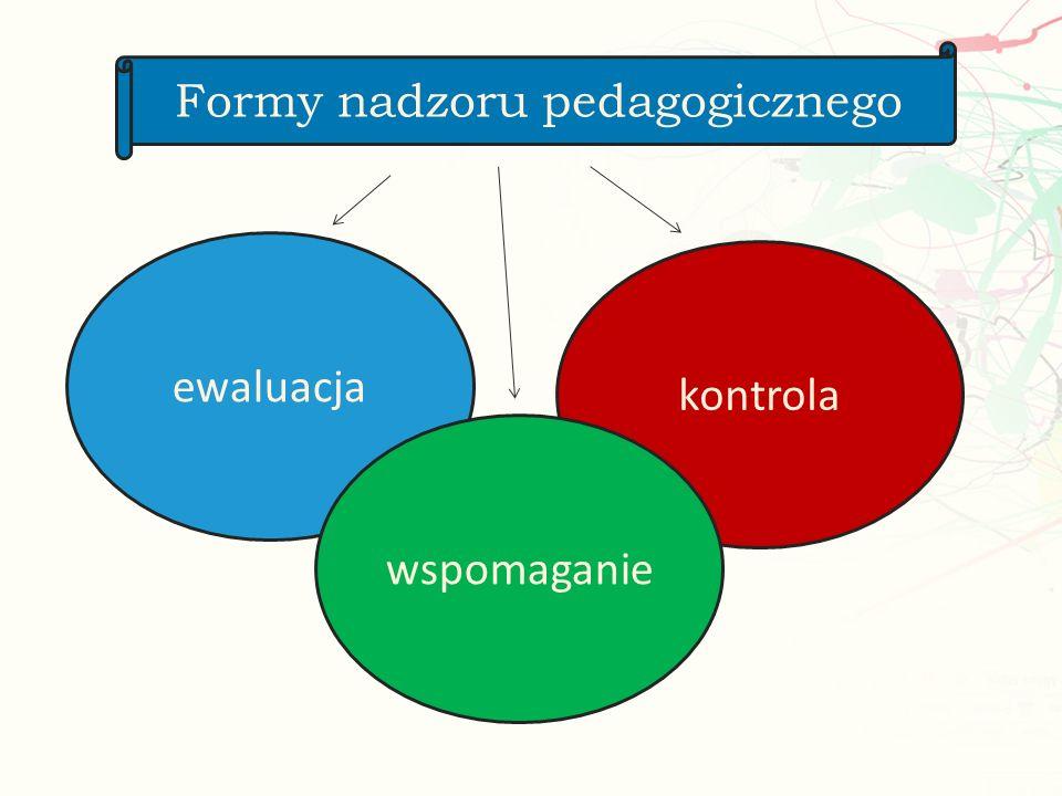 Formy nadzoru pedagogicznego