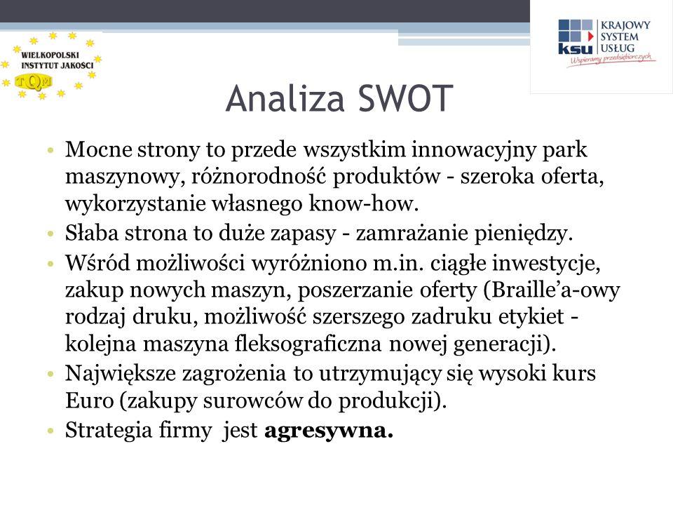 Analiza SWOTMocne strony to przede wszystkim innowacyjny park maszynowy, różnorodność produktów - szeroka oferta, wykorzystanie własnego know-how.