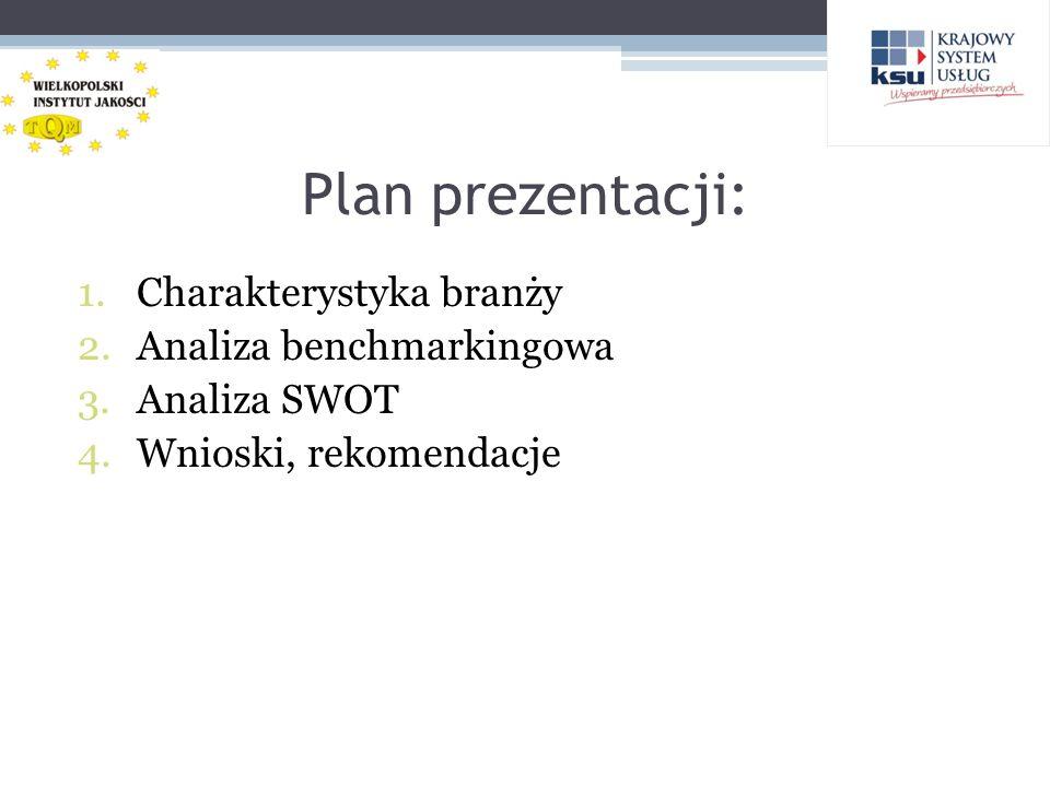 Plan prezentacji: Charakterystyka branży Analiza benchmarkingowa