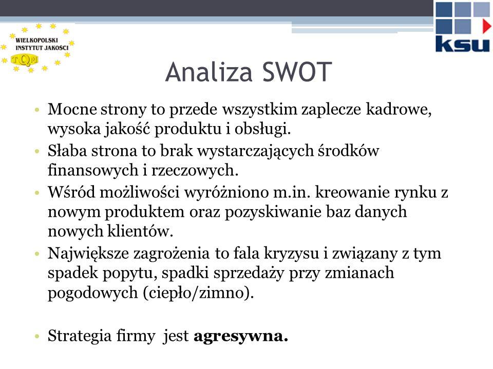 Analiza SWOT Mocne strony to przede wszystkim zaplecze kadrowe, wysoka jakość produktu i obsługi.