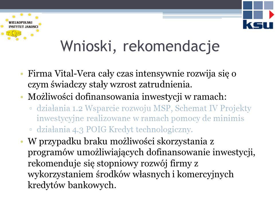 Wnioski, rekomendacje Firma Vital-Vera cały czas intensywnie rozwija się o czym świadczy stały wzrost zatrudnienia.