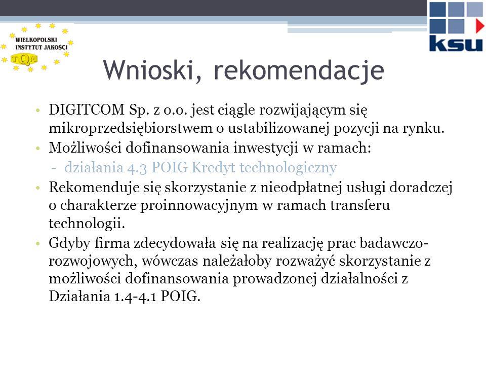Wnioski, rekomendacje DIGITCOM Sp. z o.o. jest ciągle rozwijającym się mikroprzedsiębiorstwem o ustabilizowanej pozycji na rynku.
