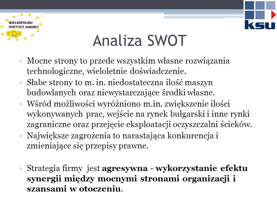 Analiza SWOT Mocne strony to przede wszystkim własne rozwiązania technologiczne, wieloletnie doświadczenie.