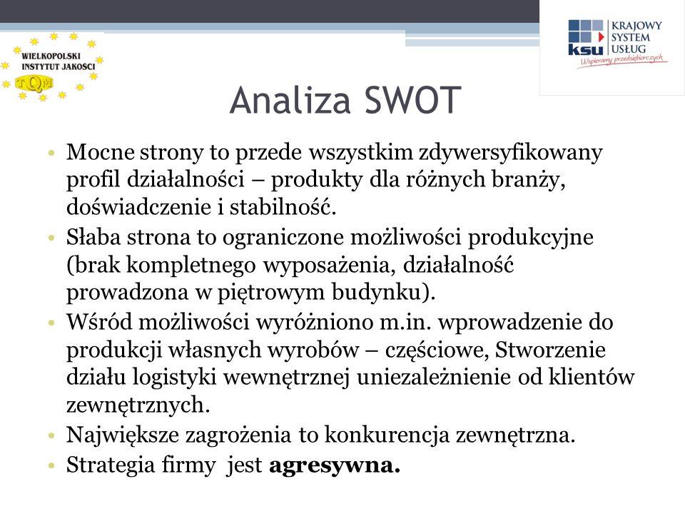 Analiza SWOT Mocne strony to przede wszystkim zdywersyfikowany profil działalności – produkty dla różnych branży, doświadczenie i stabilność.