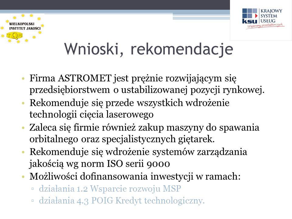 Wnioski, rekomendacjeFirma ASTROMET jest prężnie rozwijającym się przedsiębiorstwem o ustabilizowanej pozycji rynkowej.