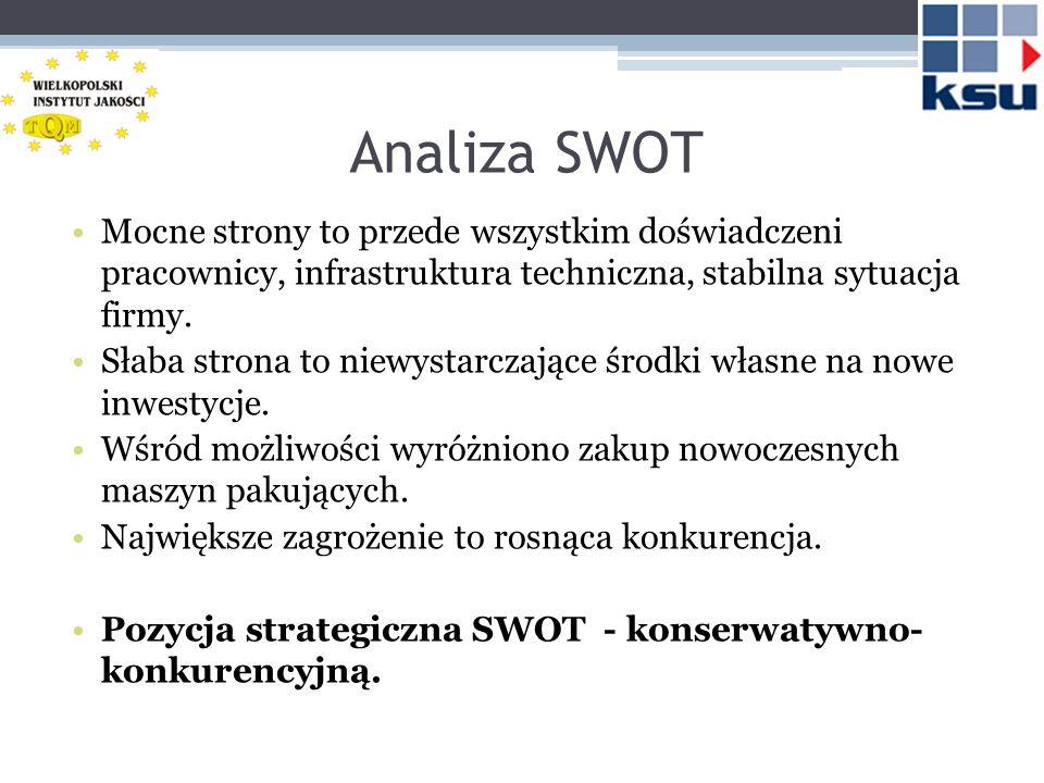 Analiza SWOTMocne strony to przede wszystkim doświadczeni pracownicy, infrastruktura techniczna, stabilna sytuacja firmy.