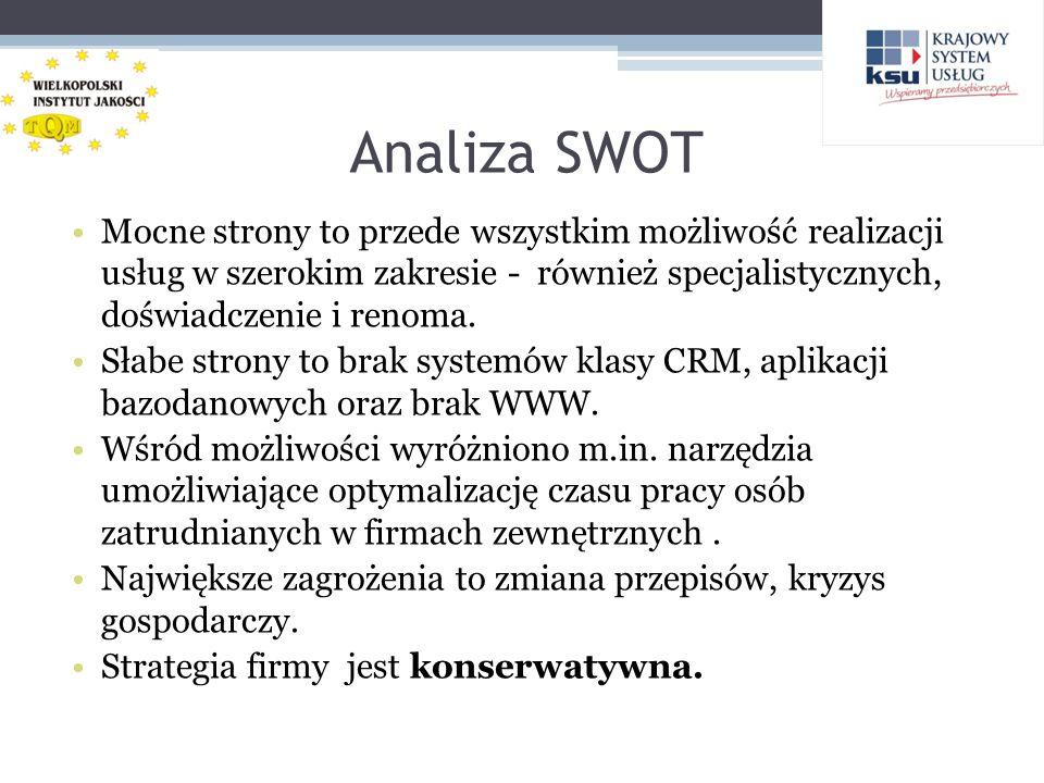 Analiza SWOT Mocne strony to przede wszystkim możliwość realizacji usług w szerokim zakresie - również specjalistycznych, doświadczenie i renoma.