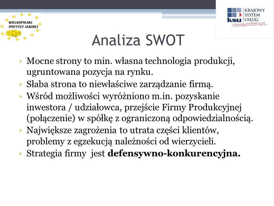 Analiza SWOT Mocne strony to min. własna technologia produkcji, ugruntowana pozycja na rynku. Słaba strona to niewłaściwe zarządzanie firmą.
