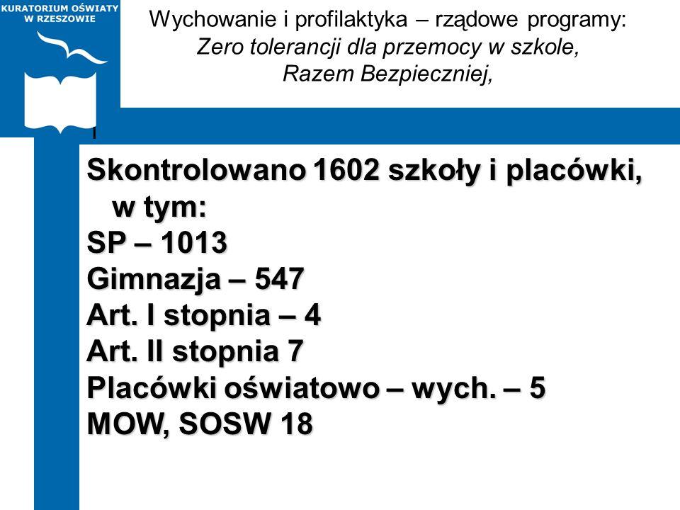 Skontrolowano 1602 szkoły i placówki, w tym: SP – 1013 Gimnazja – 547