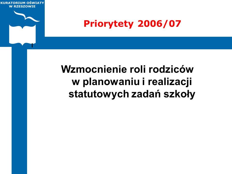 Priorytety 2006/07 I Wzmocnienie roli rodziców w planowaniu i realizacji statutowych zadań szkoły