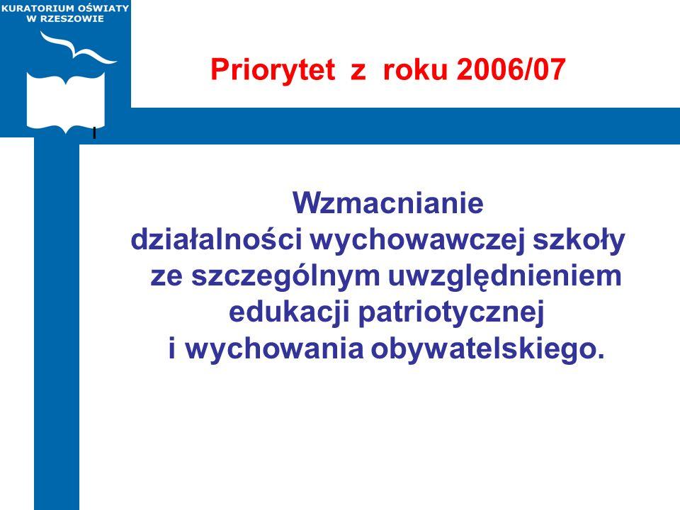 Priorytet z roku 2006/07 I. Wzmacnianie.