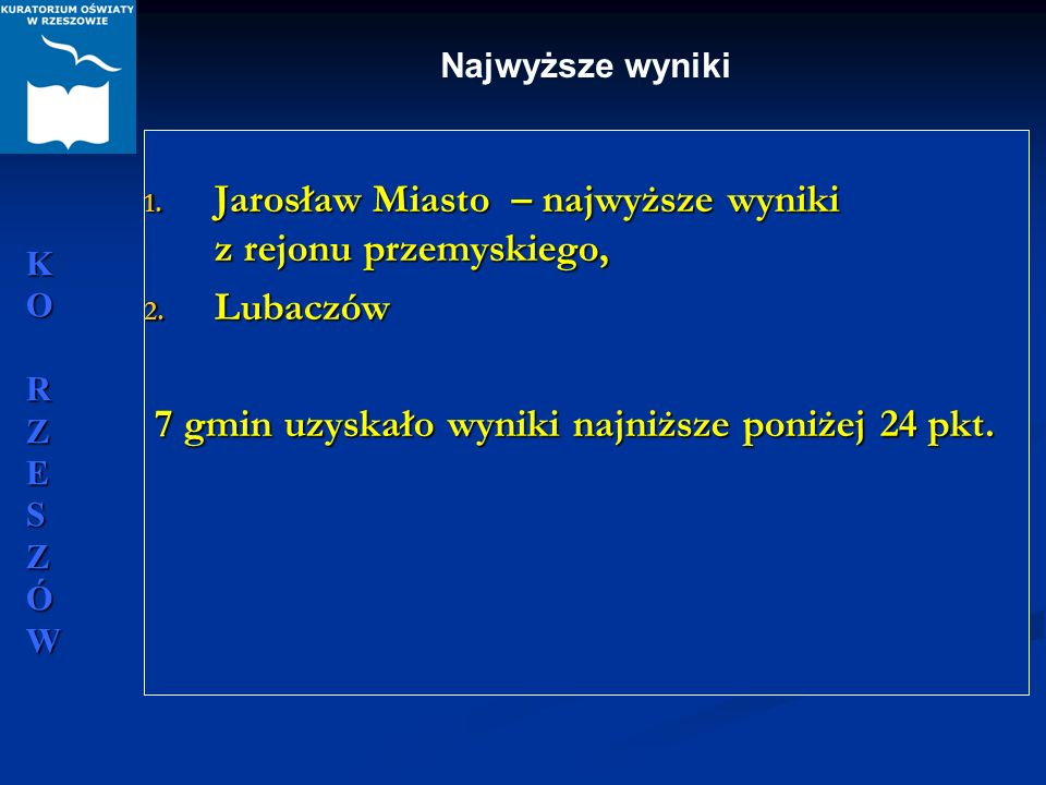 Jarosław Miasto – najwyższe wyniki z rejonu przemyskiego, Lubaczów
