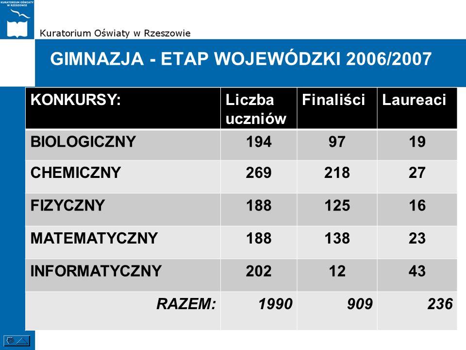 GIMNAZJA - ETAP WOJEWÓDZKI 2006/2007