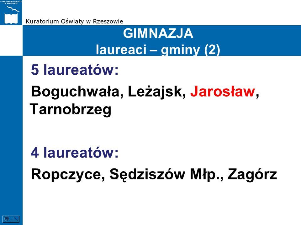 GIMNAZJA laureaci – gminy (2)