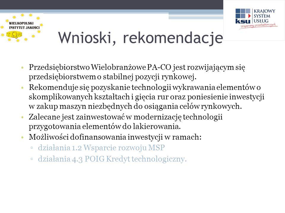 Wnioski, rekomendacje Przedsiębiorstwo Wielobranżowe PA-CO jest rozwijającym się przedsiębiorstwem o stabilnej pozycji rynkowej.