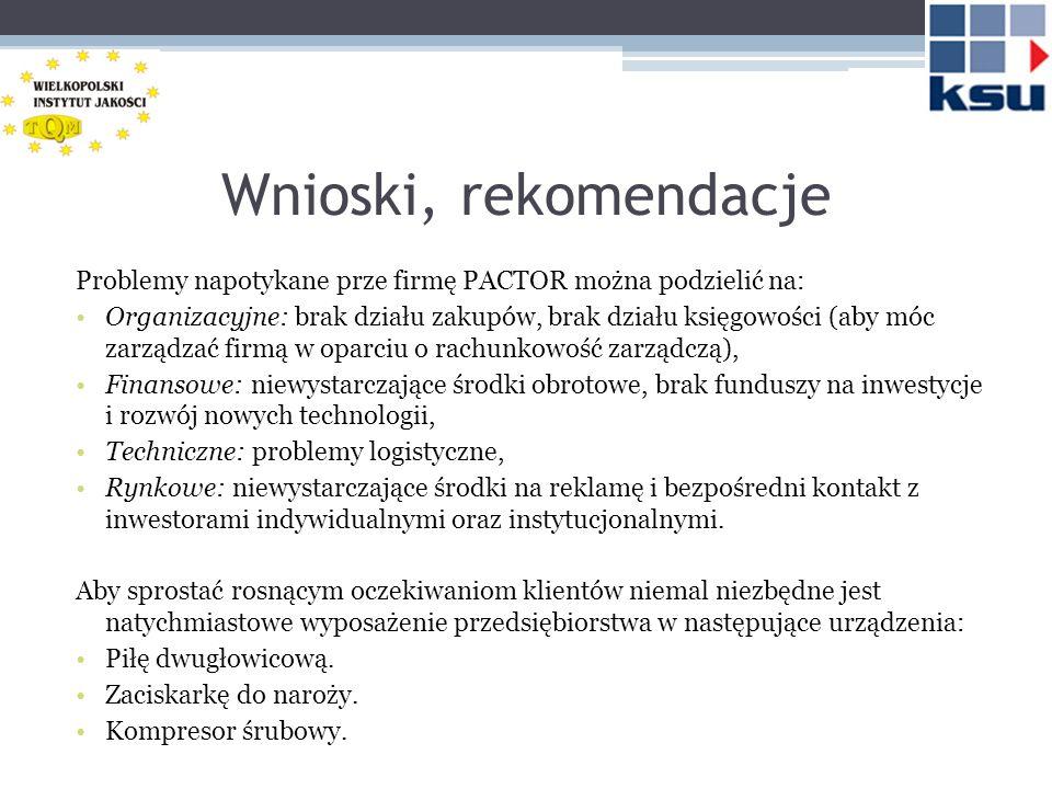 Wnioski, rekomendacje Problemy napotykane prze firmę PACTOR można podzielić na: