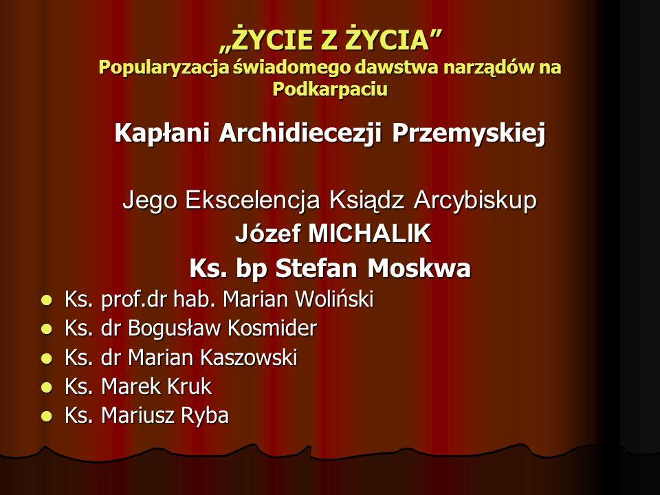 Kapłani Archidiecezji Przemyskiej