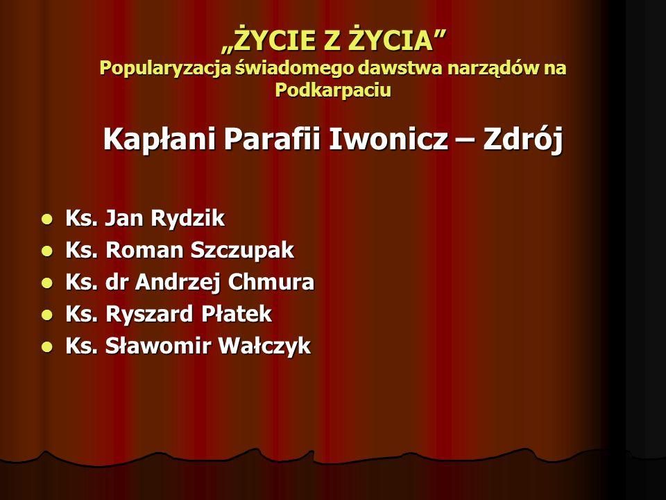 Kapłani Parafii Iwonicz – Zdrój