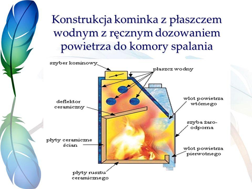 Konstrukcja kominka z płaszczem wodnym z ręcznym dozowaniem powietrza do komory spalania