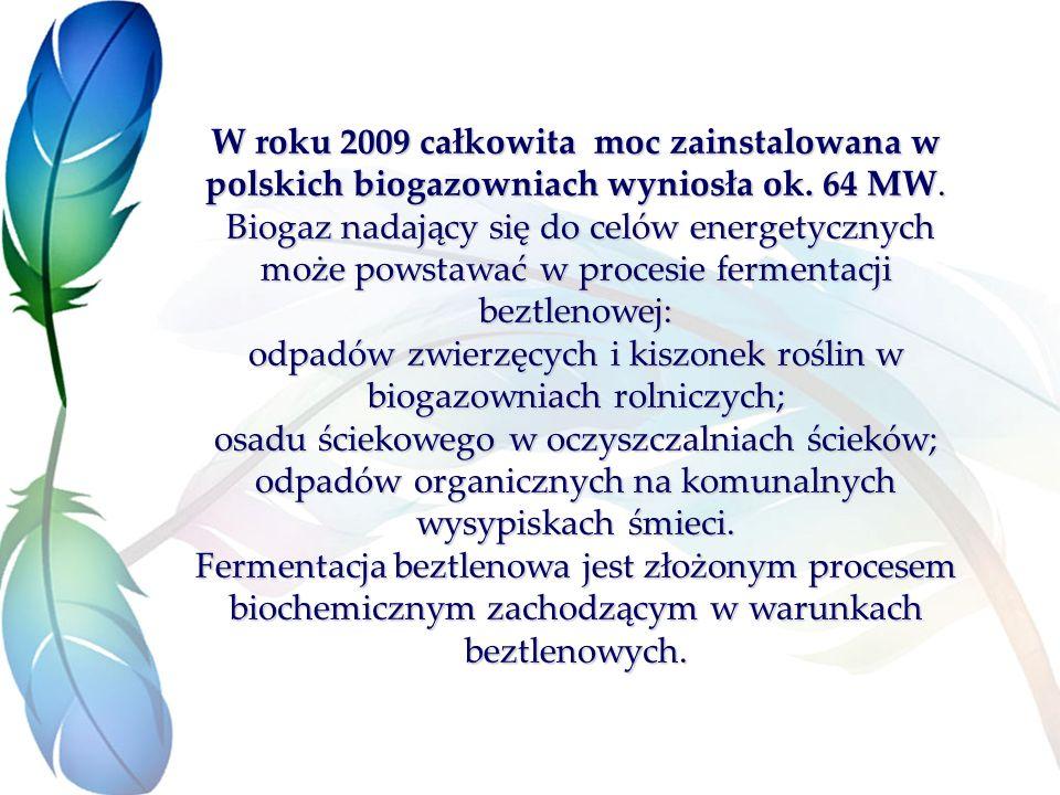W roku 2009 całkowita moc zainstalowana w polskich biogazowniach wyniosła ok.