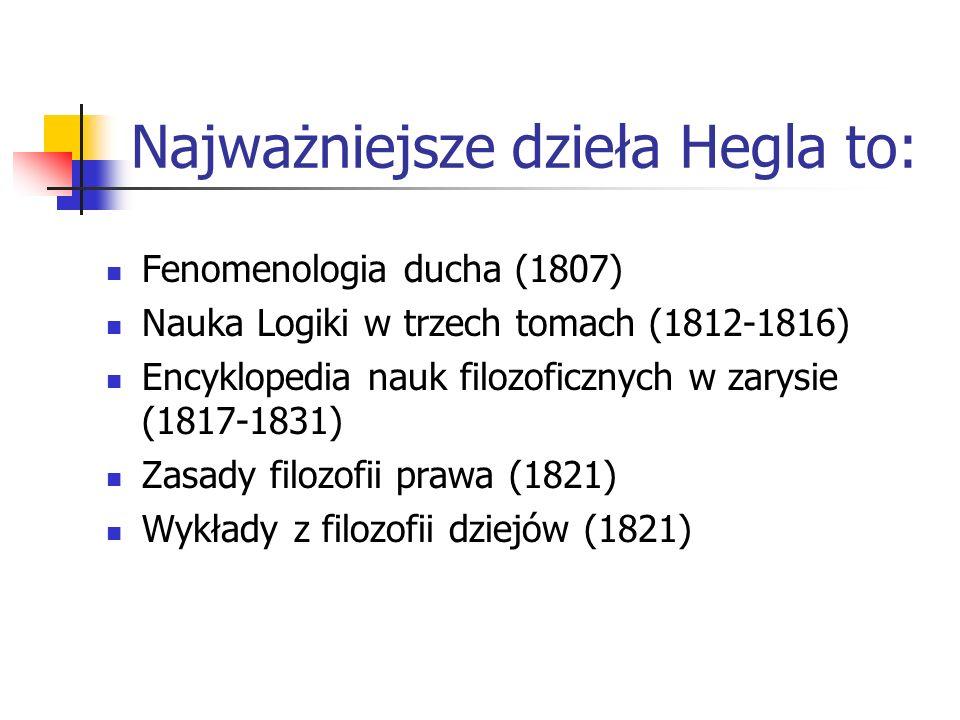Najważniejsze dzieła Hegla to: