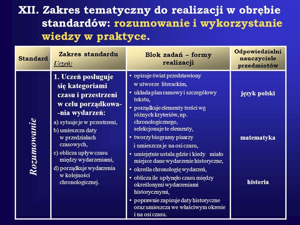 Blok zadań – formy realizacji Odpowiedzialni nauczyciele przedmiotów