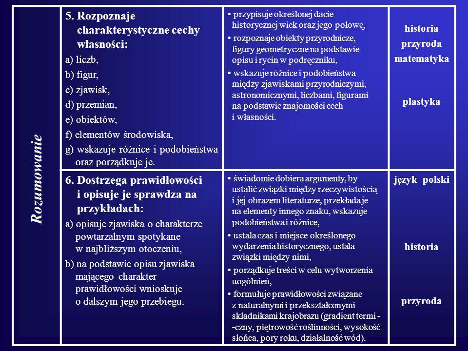 Rozumowanie 5. Rozpoznaje charakterystyczne cechy własności: