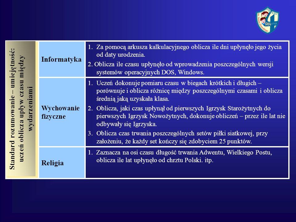 1. Zaznacza na osi czasu długość trwania Adwentu, Wielkiego Postu, oblicza ile lat upłynęło od chrztu Polski. itp.