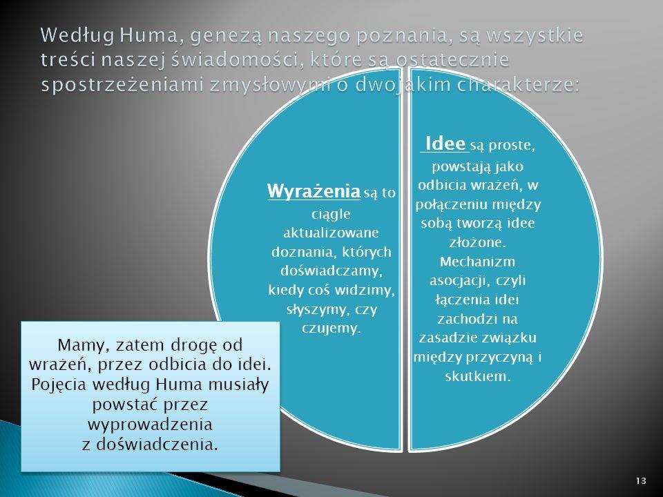 Według Huma, genezą naszego poznania, są wszystkie treści naszej świadomości, które są ostatecznie spostrzeżeniami zmysłowymi o dwojakim charakterze: