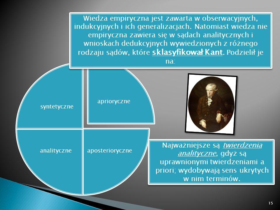 Wiedza empiryczna jest zawarta w obserwacyjnych, indukcyjnych i ich generalizacjach. Natomiast wiedza nie empiryczna zawiera się w sądach analitycznych i wnioskach dedukcyjnych wywiedzionych z różnego rodzaju sądów, które sklasyfikował Kant. Podzielił je na: