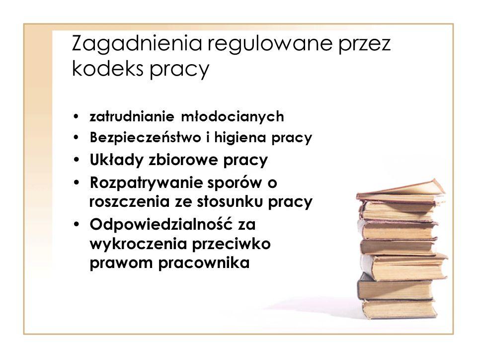 Zagadnienia regulowane przez kodeks pracy
